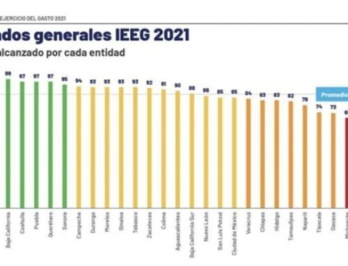 Yucatán ocupa primer lugar nacional en transparencia: IMCO